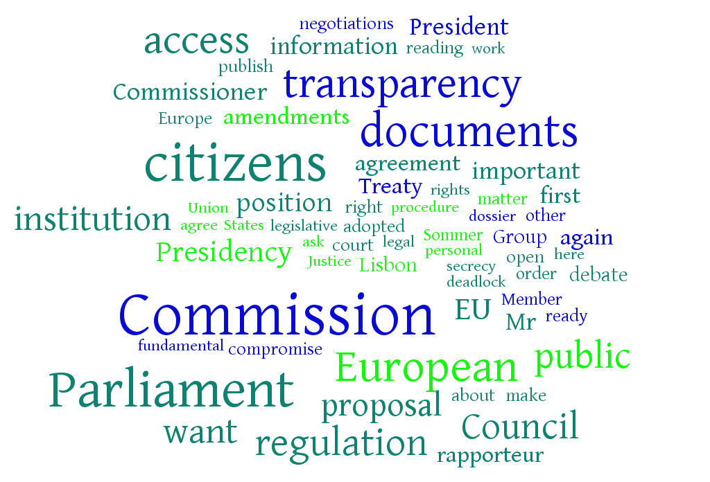 1049_parliament_resolution_wordcloud